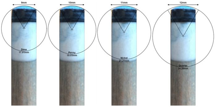 Size Cue Tip